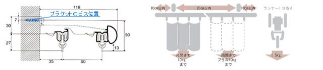 レガートの取付寸法図、ブラケットの間隔と許容荷重