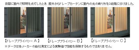 ドレープカーテン 遮蔽性能